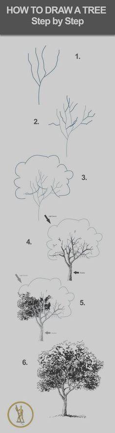 Easy-Step-by-Step-Art-Drawings-to-Practice-32.jpg 600×2 250 pikseli