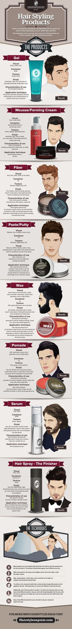 Simple guide for men hairstyling products and how to use them [Infografik] - Hair Care Latest Hairstyles, Hairstyles Haircuts, Haircuts For Men, Haircut Men, Modern Haircuts, Medium Hairstyles, Fade Haircut, Wedding Hairstyles, Pelo Hipster