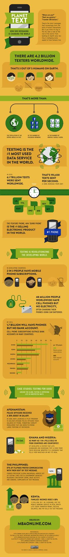 How SMS is changing the world.