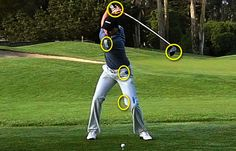 #swing sequences from #Golf Digest including #tips and analysis of professional #golfers Golf Swing Analyzer, Junior Golf Clubs, Womens Golf Wear, Golf Handicap, Golf Instructors, Golf Exercises, Perfect Golf, Golf Training, Golf Lessons