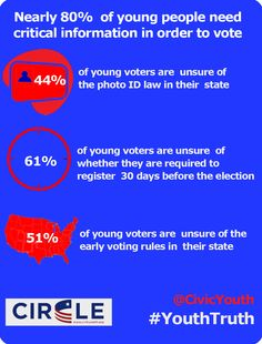 http://www.civicyouth.org/wp-content/uploads/2012/07/YEF_statelaw_InfoFinal.jpg