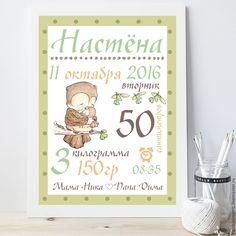 Купить Метрика детская постер для девочки - белый, метрика, Метрика для девочки, метрика на заказ