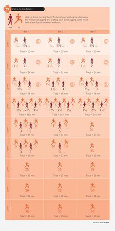 a long distance running plan that really is gradual. Running Plan, Running Workouts, Running Schedule, Running Guide, Running Intervals, Beginner Running, Running Style, Running Routine, Workout Exercises