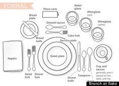 How To Set A Table  sc 1 st  Pinterest & Proper way to set a table. Teaching guide for kids... | Good To Know ...
