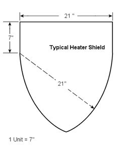 Medieval Heater and Kite Shield How to Project. Measurements using inches.