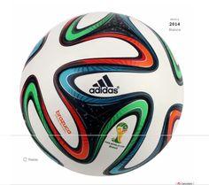 Mondiali Di Calcio La Storia Dei Palloni
