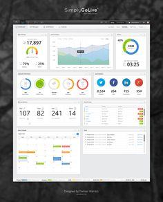 Admin Panel - Dashboard Full