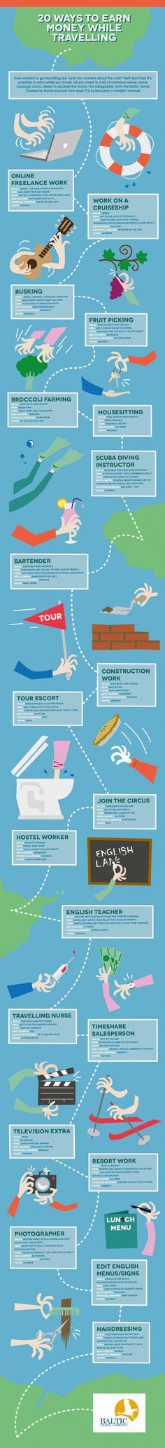 20 Ways to Earn While Traveling #infographic #Travel #infografía