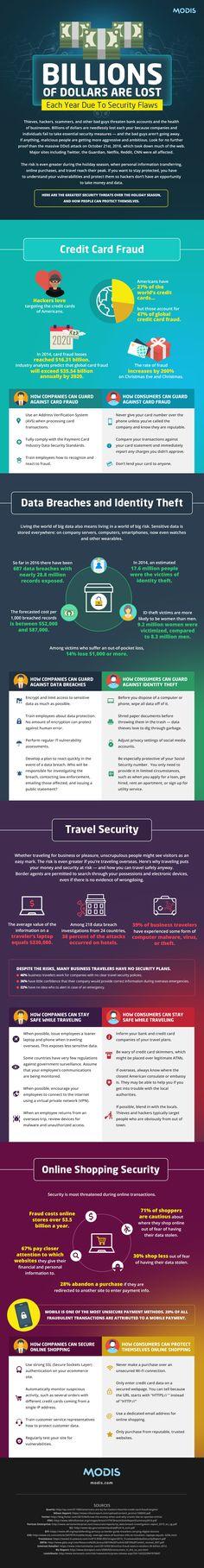 Avoid a Financially Devastating Cyber Security Breach