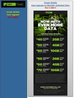 Simple Mobile Data Upgrade on Monthly Unlimited Plans are Now in Effect! contact: sales@gotprepaid.com for more information