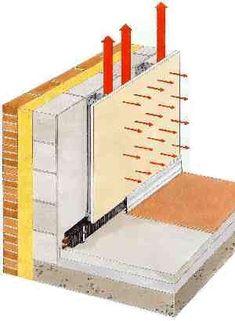 wandheizung trockenbau p neck pinterest wandheizung trockenbau und heizung. Black Bedroom Furniture Sets. Home Design Ideas