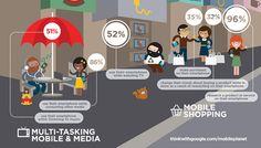 Multitasking mobile & media