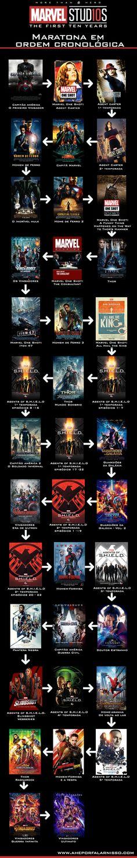 MCU in chronologischer Reihenfolge! Marvel Avengers, Marvel Dc Comics, Marvel Heroes, Marvel Universe, Mundo Marvel, Geile T-shirts, Marvel Wallpaper, Marvel Movies, Nerd
