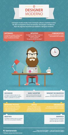 An infographic that rounds up 11 characteristics that define the modern designer. Having these 11 attributes enables him to be ahead of the competition. Graphic Design Lessons, Graphic Design Inspiration, Graphisches Design, Design Trends, Flat Design, Design Ideas, Design Management, Banner, Graphic Design Illustration