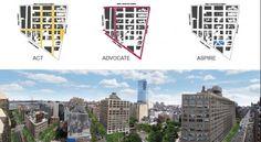 Masterplan for Hudson Square Streetscape Improvements / Mathews Nielsen Landscape Architects