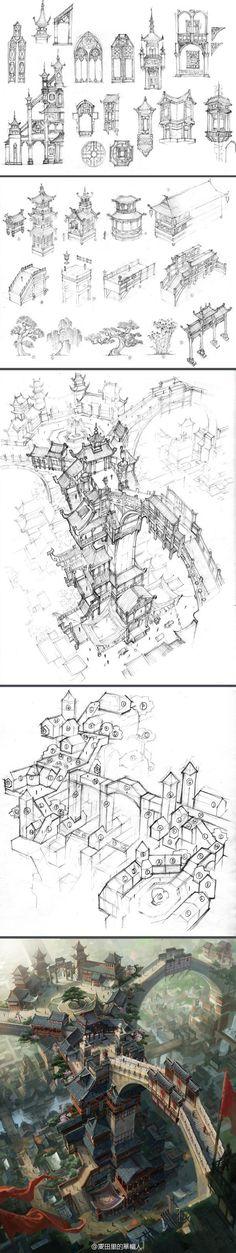 Arcos de sustentação/ Características estruturais em geral