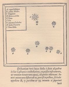 """Supernova of 1572. In """"De nova... stella,"""" Danish nobleman and astronomer Tycho Brahe composed a star map of the constellation Cassiopeia showing the position (labelled I) of the supernova of 1572."""