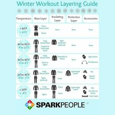 layer workout clothes
