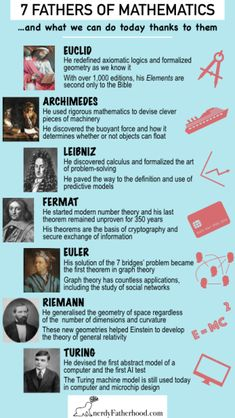 Fathers of Mathematics: 7 revolutionary minds - Nerdy Fatherhood Negative Integers, Euclidean Geometry, Solid Geometry, Formal Language, Number Theory, Theory Of Relativity, Mathematicians, Stem Science, Calculus