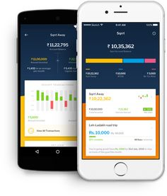 Adopt the easy way to invest money. Sqrrl Fintech a mutual fund investment app gives you an easy way to save your money and also give access to your investments.