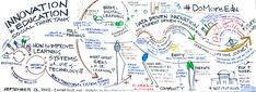 https://edtechdigest.files.wordpress.com/2012/09/innovation-in-education-social-think-tank-by-kelvy-bird.jpeg