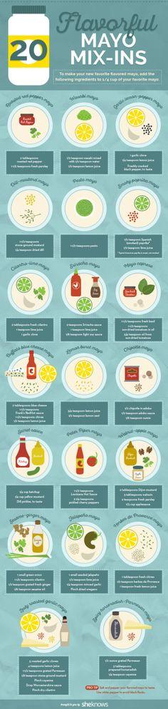 Gordon Ramsay Homemade Mayonnaise – Amazing World Food and Recipes Mayonnaise Recipe, Homemade Mayonnaise, Gordon Ramsay, Sauce Recipes, Cooking Recipes, Healthy Recipes, Cooking Tips, Bariatric Recipes, Vegetarian Recipes