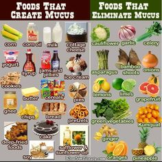 Foods that eliminate mucus- great to know for asthma suffers. www.onedoterracommunity.com https://www.facebook.com/#!/OneDoterraCommunity