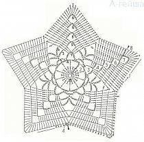 crochê rendaex - Her Crochet Hüte Diagramm Crochet Snowflake Pattern, Crochet Stars, Crochet Motifs, Crochet Snowflakes, Granny Square Crochet Pattern, Crochet Diagram, Crochet Round, Thread Crochet, Crochet Doilies