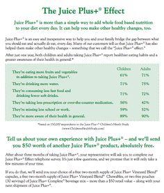Juice Plus+ Effect