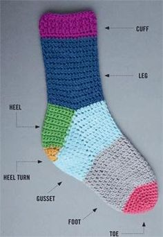 very good article on how to crochet socks. OMG it totally makes sense but i didnt know you could crochet socks! Crochet Motifs, Knit Or Crochet, Learn To Crochet, Crochet Crafts, Crochet Stitches, Crochet Projects, Crochet Winter, How To Crochet Socks, Crochet Blogs