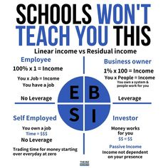 Entrepreneur Motivation, Business Motivation, Financial Tips, Financial Literacy, Business Money, Budgeting Money, Religion, Investing Money, Money Management