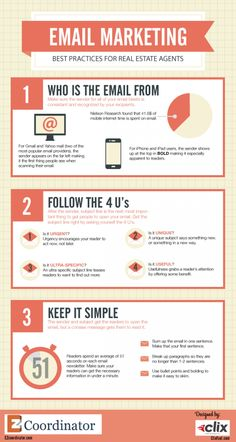 95 best audiovideo resources images on pinterest free images email marketing best practices for real estate agent fandeluxe Image collections