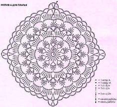 Fabulous Crochet a Little Black Crochet Dress Ideas. Georgeous Crochet a Little Black Crochet Dress Ideas. Crochet Diagram, Crochet Chart, Crochet Motif, Crochet Designs, Crochet Stitches, Crochet Top, Crotchet Patterns, Crochet Beanie Pattern, Crochet Baby Boots