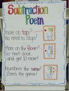 Great idea for the visual learners who are struggling with math. But that would be time consuming and a waste when you could just do that on the white board