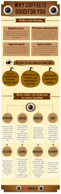 coffee benefits http://linkreaction.com.au/index.php/health-coaching