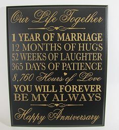 "1st Wedding Anniversary Wall Plaque Gifts for Couple, 1st Anniversary Gifts for Her,1st Wedding Anniversary Gifts for Him 12"" W X 15"" H Wall Plaque By Dayspring Milestones (Black) Dayspring"