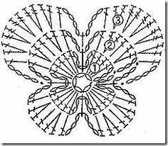 Watch The Video Splendid Crochet a Puff Flower Ideas. Wonderful Crochet a Puff Flower Ideas. Freeform Crochet, Crochet Granny, Irish Crochet, Crochet Motif, Crochet Doilies, Crochet Lace, Crochet Stitches, Single Crochet, Crochet Puff Flower