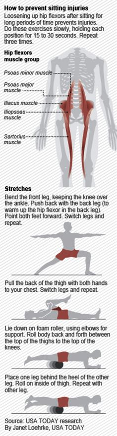 How to prevent sitting injuries