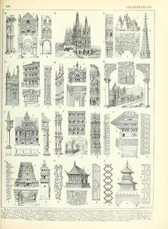 Nouveau Larousse illustré : Architecture