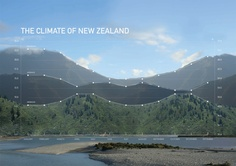 THE CLIMATE OF NEW ZEALAND - Infographic by JOSH CHAMBERLAIN, via Behance