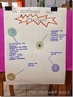 Οι αισθήσεις ενός σεισμού Natural Disasters, Activities For Kids, Kindergarten, Education, School, Projects, Blog, Places, Green