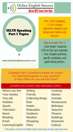 Find out a list of IELTS Speaking topics for part 1 of the IELTS Speaking exam.  Learn valuable tips by studying a model answer for part 1 to help you improve your IELTS speaking band score.
