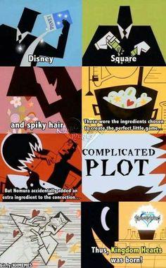 How Kingdom Hearts was created