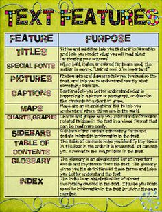 Runde's Room: A New Writing Workshop Unit ... free Text Feature Poster from unit about writing an informational report.