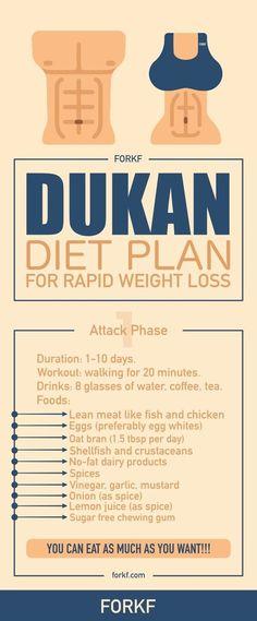 Dukan Diet Plan for rapid weight loss
