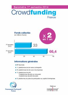Financement participatif en France, premier semestre 2014