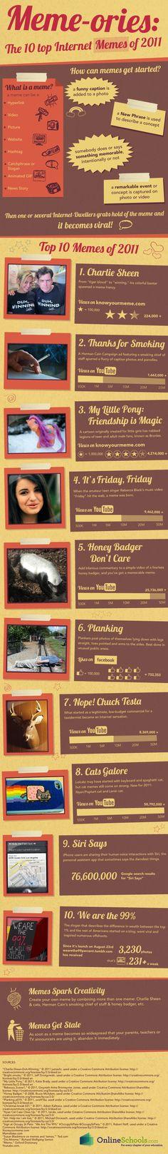 Los Memes más destacados en Internet en 2011 #infografia #infographic #internet