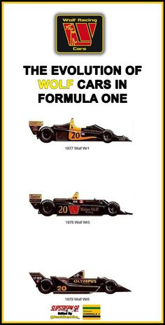 The Evolution of Wolf cars in Formula One. (via: @JunaidSamodien_) https://twitter.com/ClassicFormula1/...21963048243200pic.twitter.com - Page 124