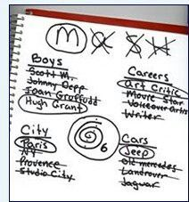 MASH games were all over my notebooks