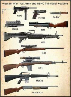 Military Weapons, Weapons Guns, Guns And Ammo, Military Aircraft, Armas Ninja, Battle Rifle, Colt 1911, Vietnam War Photos, Vietnam History